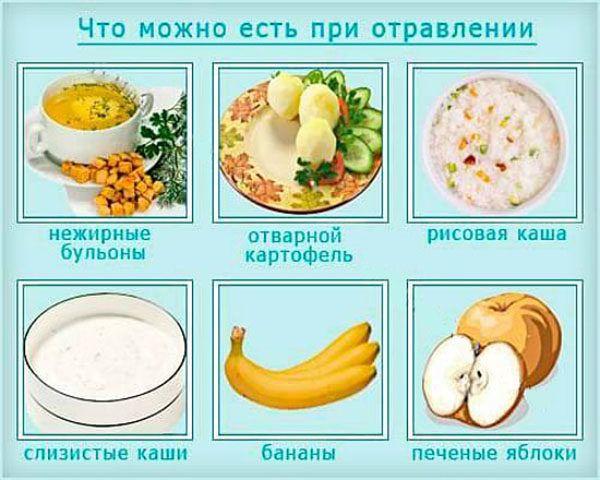 Диета при отравлении что кушать