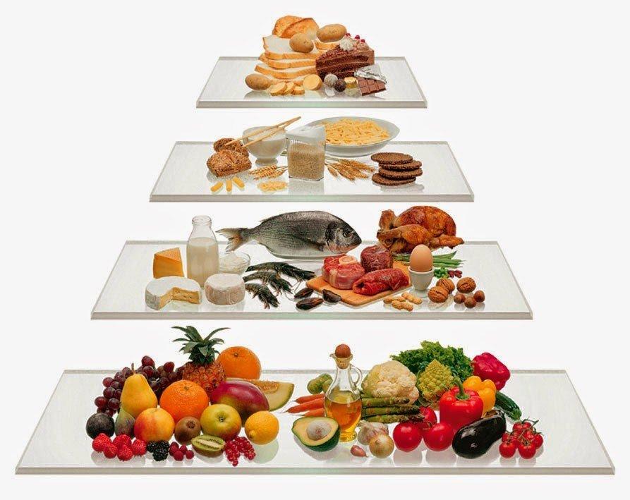 Питание при язве желудка: цель диеты, что есть и меню на неделю