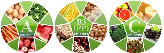 продукты в которых содержится большое количество витаминов
